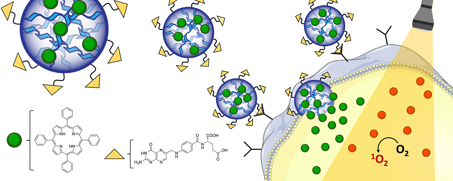 Receptor-mediated Uptake of Folic Acid-functionalized Dextran Nanoparticles for Applications in Photodynamic Therapy